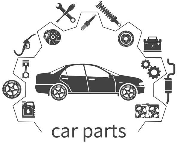 Aftermarket OEM Automobile Parts Questions